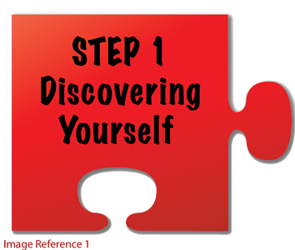 Discover another puzzle piece of yourself