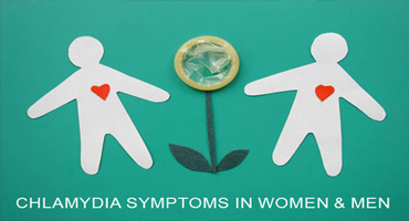 Signs and symptoms of Chlamydia